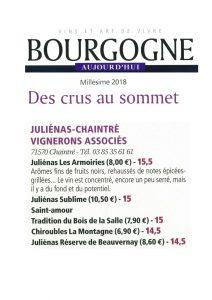 Sélection Beaujolais Aujourdh'ui